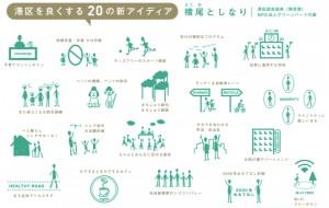 20のアイディア